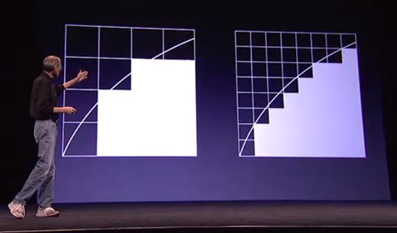 Zwiększona ilość pikseli w iPhone 4. Keynote Apple.