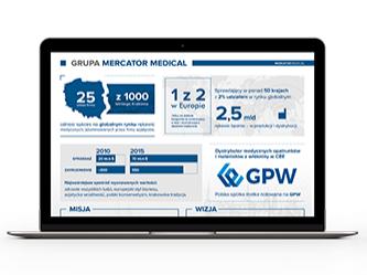 Prezentacja korporacyjna Mercator Medical